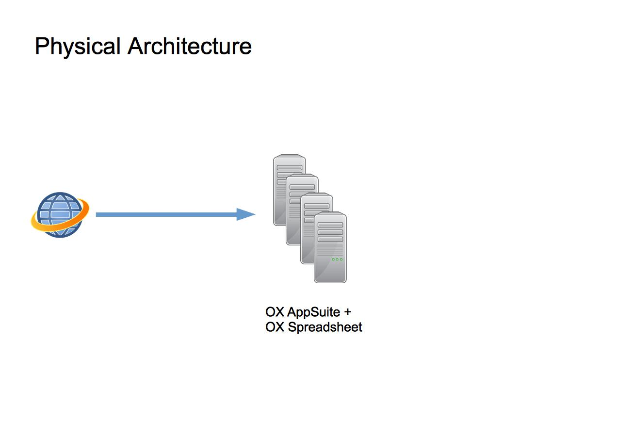 AppSuite-Spreadsheet-Installation-Mode-Local-Physical-Architecture.jpg